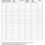 Sample Inventory Status Sheet