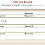 Petty Cash Request