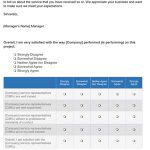 Customer Service Satisfaction Survey #1