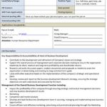 Sample Head of Business Development Job Description
