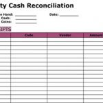 Sample Petty Cash Reconciliation
