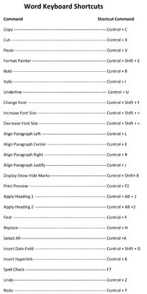 Microsoft Word Keyboard Shortcuts