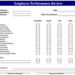 Sample Employee Performance Review #2
