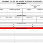 Emergency Contact & Current Medication Information